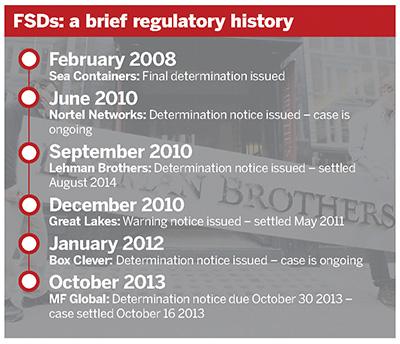 FSD timeline